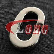 china-C Links, C Rings
